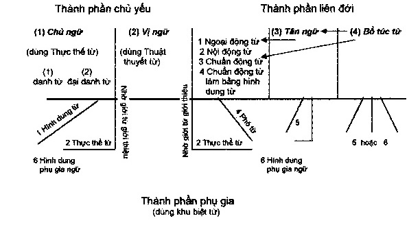 PhanKhoi 1
